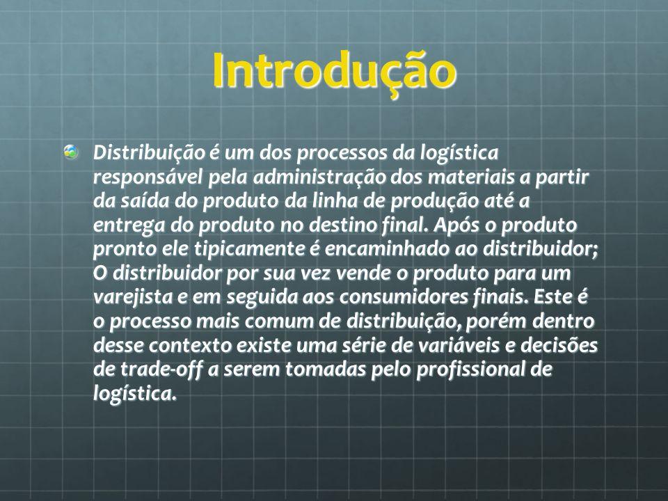 Introdução Distribuição é um dos processos da logística responsável pela administração dos materiais a partir da saída do produto da linha de produção