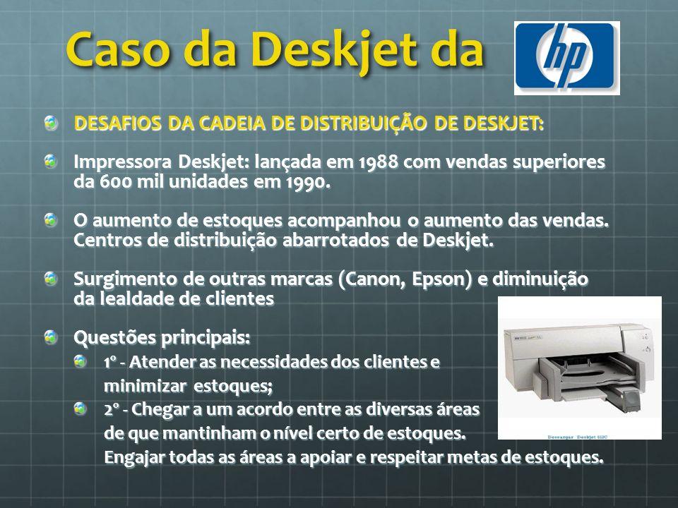 Caso da Deskjet da DESAFIOS DA CADEIA DE DISTRIBUIÇÃO DE DESKJET: Impressora Deskjet: lançada em 1988 com vendas superiores da 600 mil unidades em 199