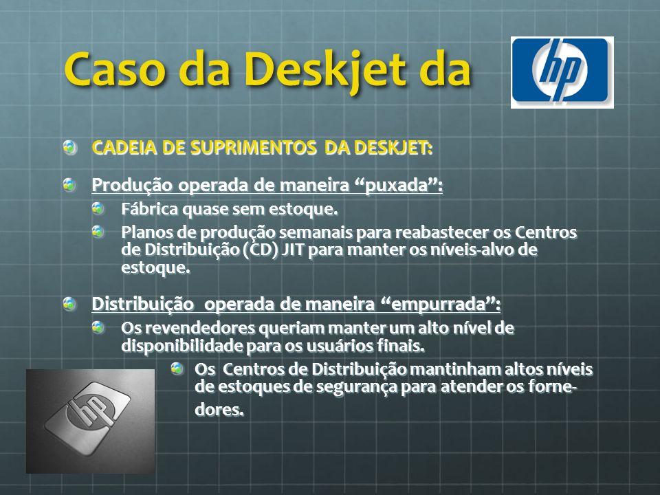 Caso da Deskjet da CADEIA DE SUPRIMENTOS DA DESKJET: Produção operada de maneira puxada: Fábrica quase sem estoque. Planos de produção semanais para r