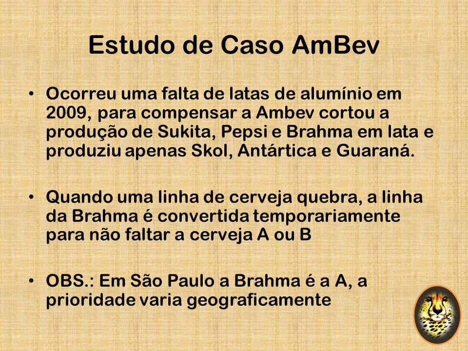 Estudo de Caso AmBev Ocorreu uma falta de latas de alumínio em 2009, para compensar a Ambev cortou a produção de Sukita, Pepsi e Brahma em lata e prod