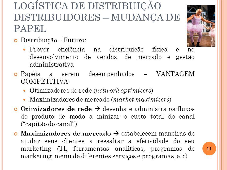 Distribuição – Futuro: Prover eficiência na distribuição física e no desenvolvimento de vendas, de mercado e gestão administrativa Papéis a serem dese