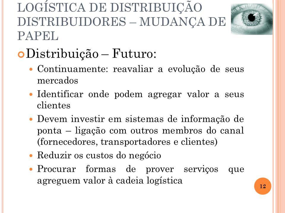 Distribuição – Futuro: Continuamente: reavaliar a evolução de seus mercados Identificar onde podem agregar valor a seus clientes Devem investir em sis