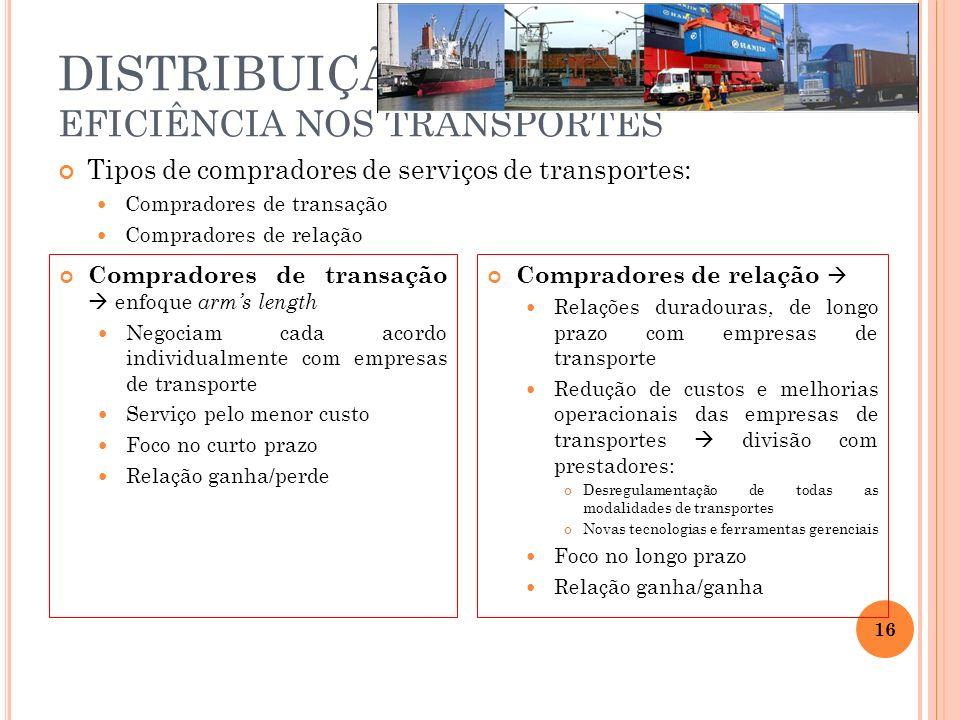 Tipos de compradores de serviços de transportes: Compradores de transação Compradores de relação DISTRIBUIÇÃO EFICIÊNCIA NOS TRANSPORTES Compradores d