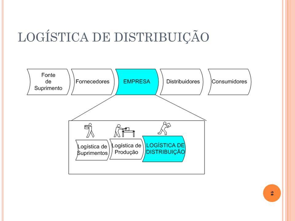 LOGÍSTICA DE DISTRIBUIÇÃO 2