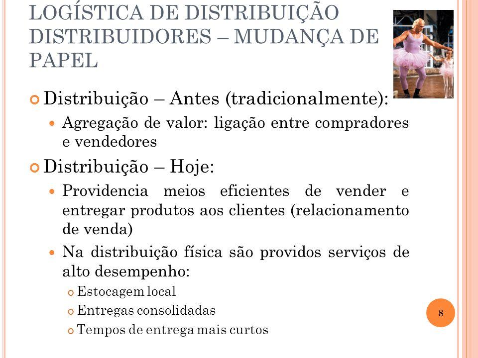 Distribuição – Antes (tradicionalmente): Agregação de valor: ligação entre compradores e vendedores Distribuição – Hoje: Providencia meios eficientes