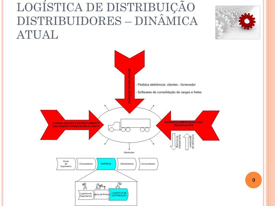LOGÍSTICA DE DISTRIBUIÇÃO DISTRIBUIDORES – DINÂMICA ATUAL 9