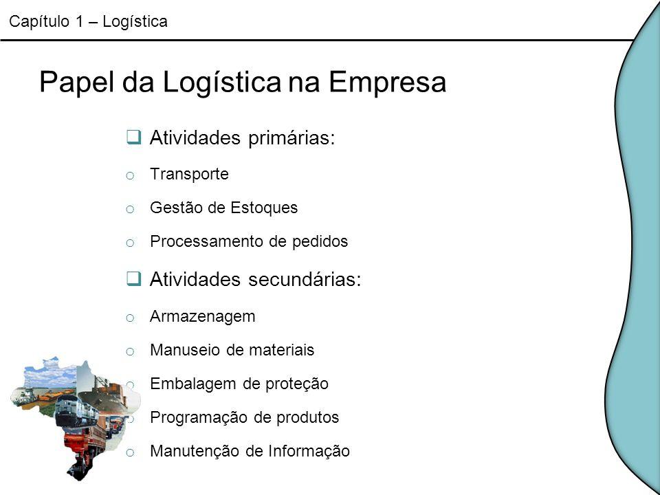 Papel da Logística na Empresa Atividades primárias: o Transporte o Gestão de Estoques o Processamento de pedidos Atividades secundárias: o Armazenagem