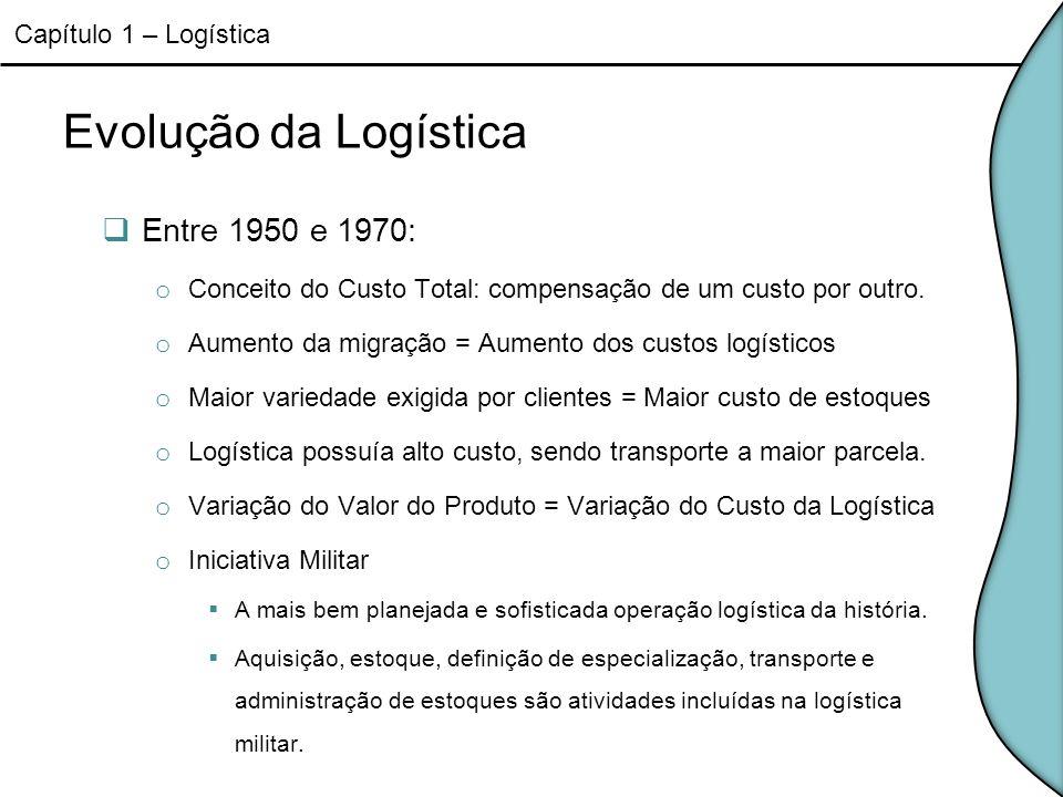 Evolução da Logística Entre 1950 e 1970: o Conceito do Custo Total: compensação de um custo por outro. o Aumento da migração = Aumento dos custos logí