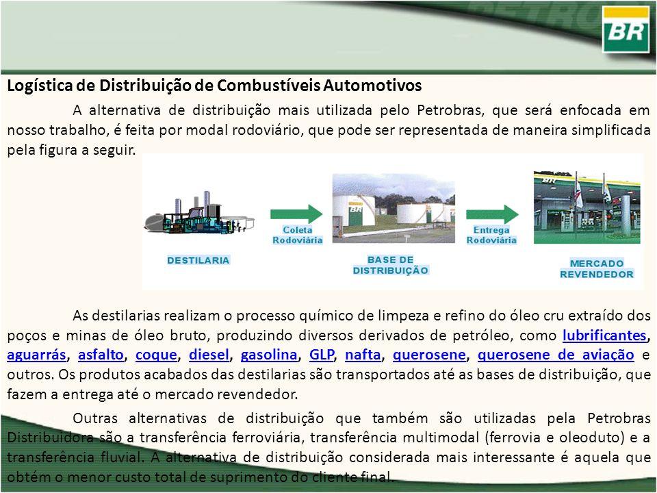 Logística de Distribuição de Combustíveis Automotivos A alternativa de distribuição mais utilizada pelo Petrobras, que será enfocada em nosso trabalho