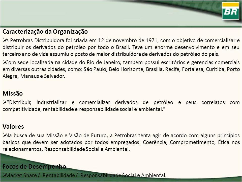 Caracterização da Organização A Petrobras Distribuidora foi criada em 12 de novembro de 1971, com o objetivo de comercializar e distribuir os derivado