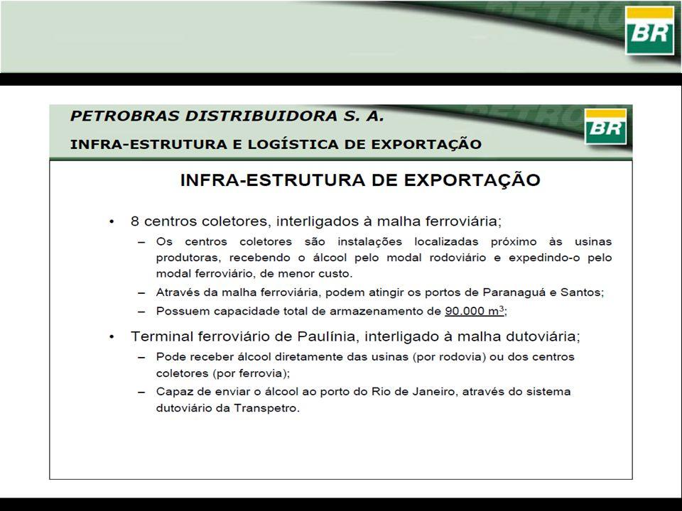 Curiosidade Cuidado ao abastecer em postos supostamente ligados à rede BR da Petrobras.