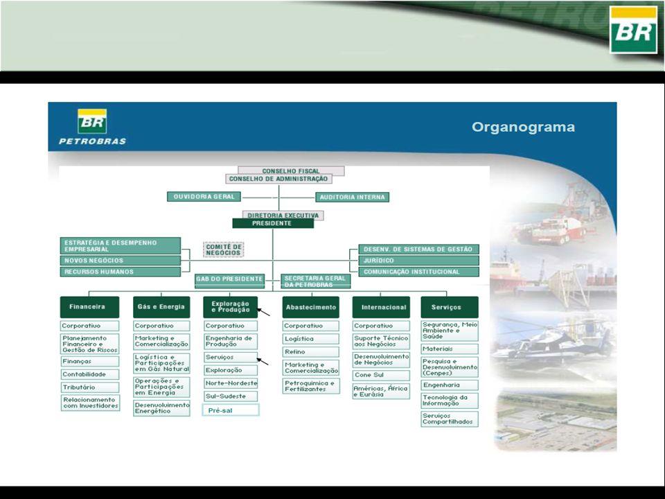 Conceito – Offshore: Significados de acordo com mercado (indústria de combustíveis, mercado financeiro).