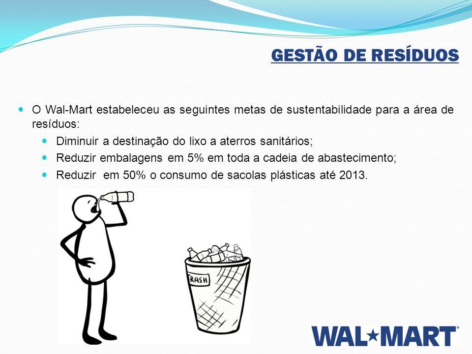 GESTÃO DE RESÍDUOS O Wal-Mart estabeleceu as seguintes metas de sustentabilidade para a área de resíduos: Diminuir a destinação do lixo a aterros sani