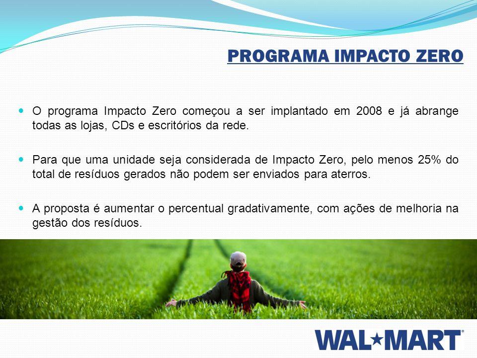 PROGRAMA IMPACTO ZERO O programa Impacto Zero começou a ser implantado em 2008 e já abrange todas as lojas, CDs e escritórios da rede. Para que uma un