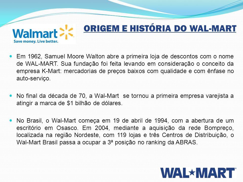 ORIGEM E HISTÓRIA DO WAL-MART Em 1962, Samuel Moore Walton abre a primeira loja de descontos com o nome de WAL-MART. Sua fundação foi feita levando em