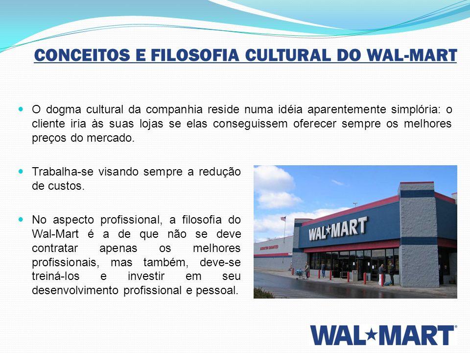 O dogma cultural da companhia reside numa idéia aparentemente simplória: o cliente iria às suas lojas se elas conseguissem oferecer sempre os melhores