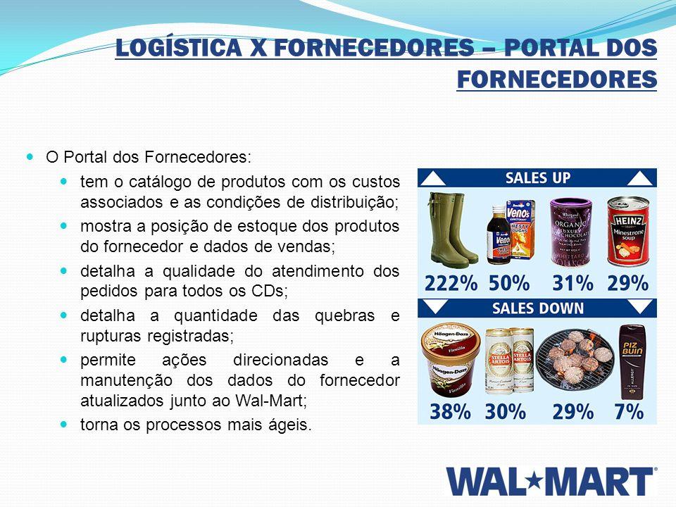 LOGÍSTICA X FORNECEDORES – PORTAL DOS FORNECEDORES O Portal dos Fornecedores: tem o catálogo de produtos com os custos associados e as condições de di