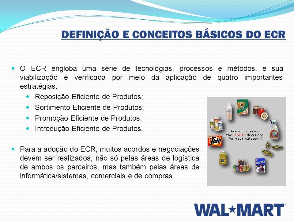 DEFINIÇÃO E CONCEITOS BÁSICOS DO ECR O ECR engloba uma série de tecnologias, processos e métodos, e sua viabilização é verificada por meio da aplicaçã