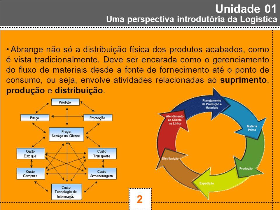 1 2 Unidade 01 Uma perspectiva introdutória da Logística Abrange não só a distribuição física dos produtos acabados, como é vista tradicionalmente. De