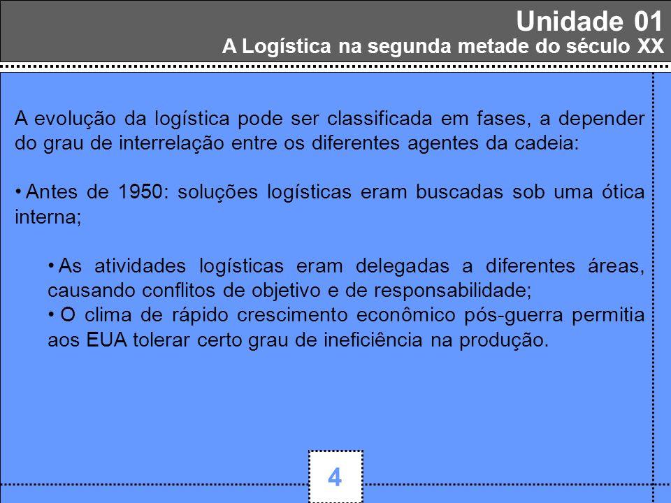 1 4 Unidade 01 A Logística na segunda metade do século XX A evolução da logística pode ser classificada em fases, a depender do grau de interrelação e