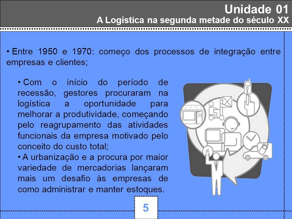 1 5 Unidade 01 Entre 1950 e 1970: começo dos processos de integração entre empresas e clientes; A Logística na segunda metade do século XX Com o iníci