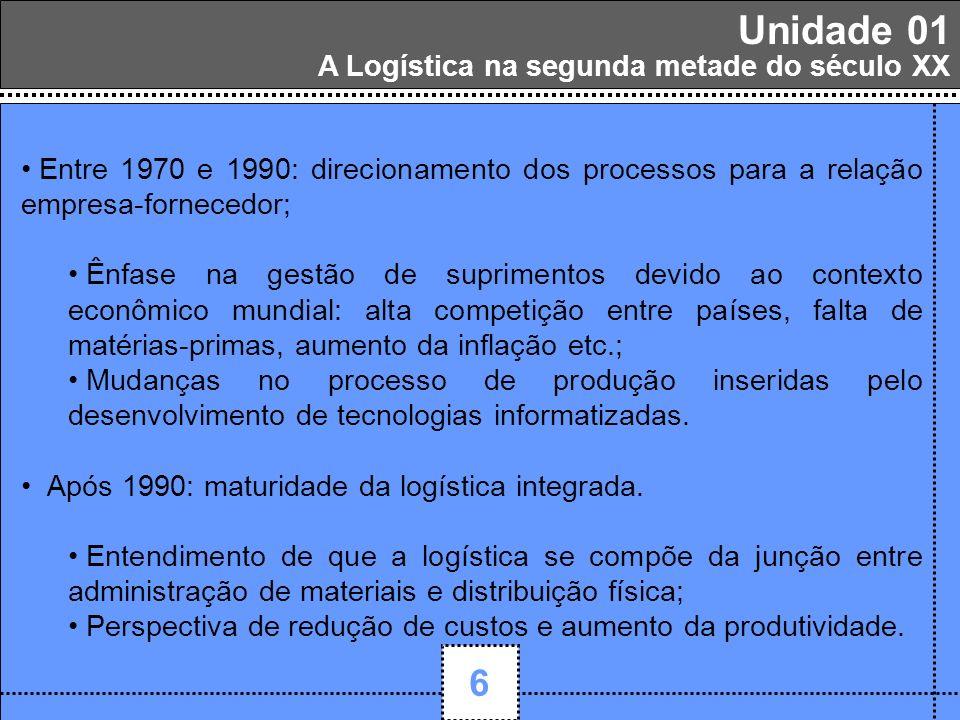 1 7 Unidade 01 A Logística na segunda metade do século XX Evolução do pensamento logístico: