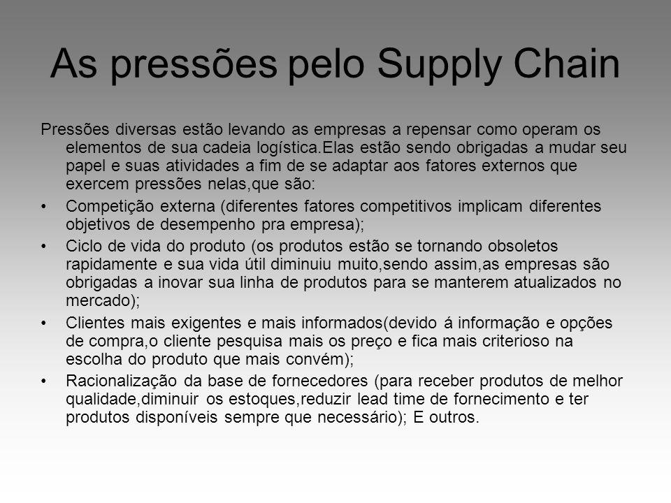As pressões pelo Supply Chain Pressões diversas estão levando as empresas a repensar como operam os elementos de sua cadeia logística.Elas estão sendo