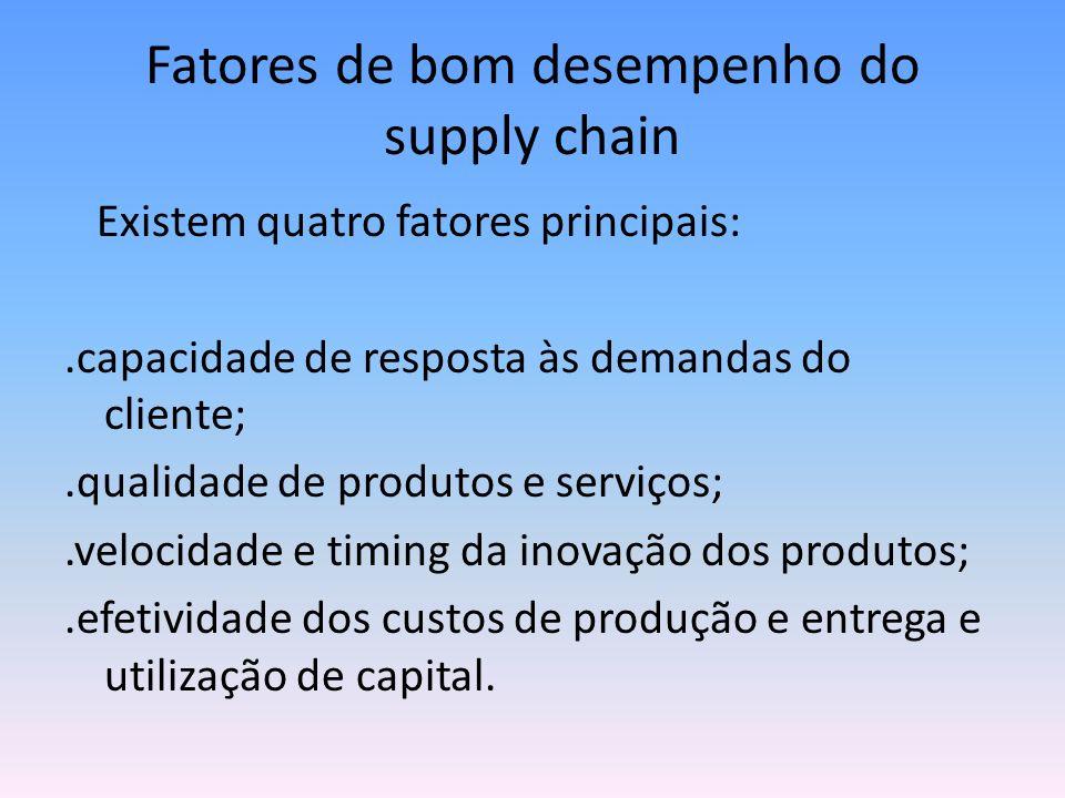 Fatores de bom desempenho do supply chain Existem quatro fatores principais:.capacidade de resposta às demandas do cliente;.qualidade de produtos e se