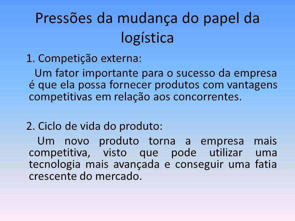 Pressões da mudança do papel da logística 1. Competição externa: Um fator importante para o sucesso da empresa é que ela possa fornecer produtos com v