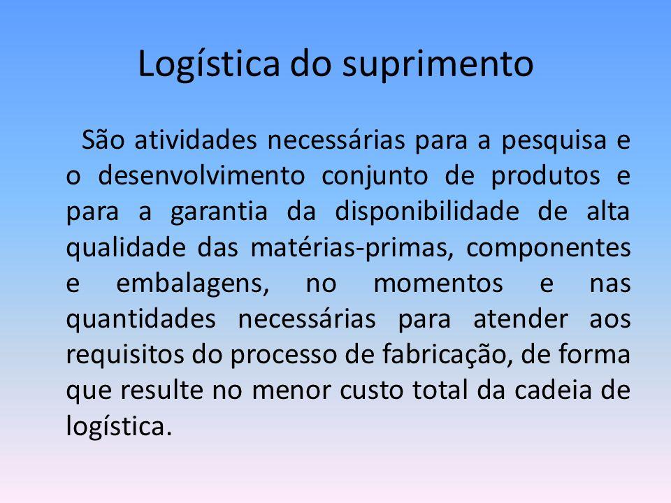 Logística do suprimento São atividades necessárias para a pesquisa e o desenvolvimento conjunto de produtos e para a garantia da disponibilidade de al