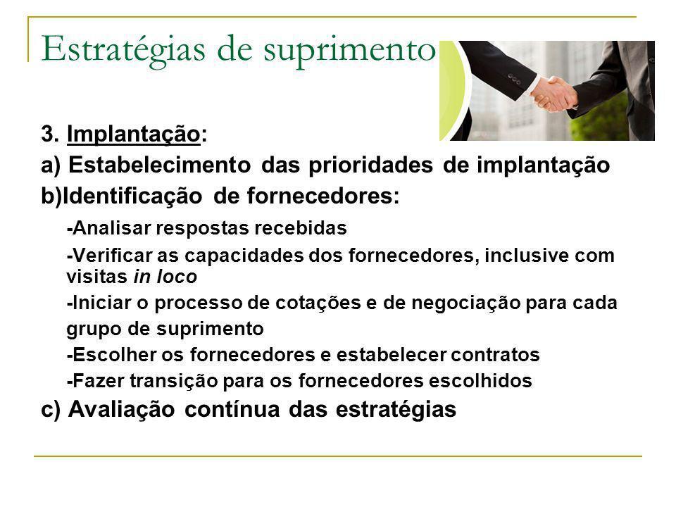 Estratégias de suprimento 3. Implantação: a) Estabelecimento das prioridades de implantação b)Identificação de fornecedores: -Analisar respostas receb