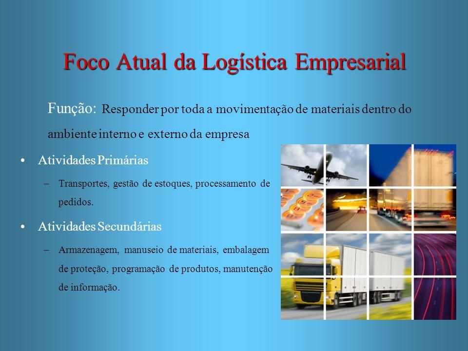 Foco Atual da Logística Empresarial Atividades Primárias –Transportes, gestão de estoques, processamento de pedidos. Atividades Secundárias –Armazenag