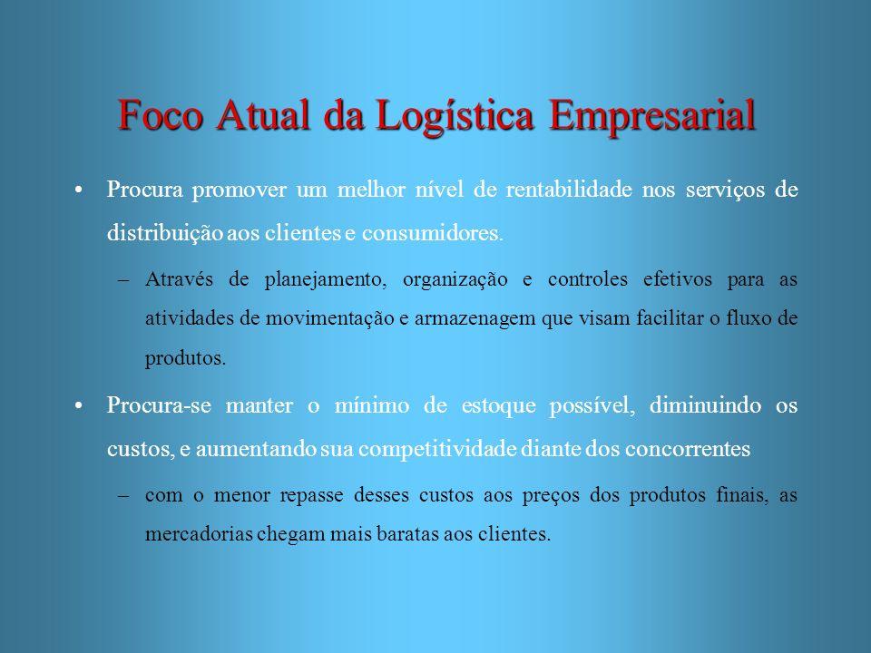 Foco Atual da Logística Empresarial Procura promover um melhor nível de rentabilidade nos serviços de distribuição aos clientes e consumidores. –Atrav
