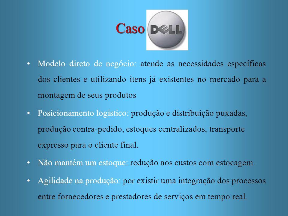 Caso Dell Modelo direto de negócio: atende as necessidades específicas dos clientes e utilizando itens já existentes no mercado para a montagem de seu