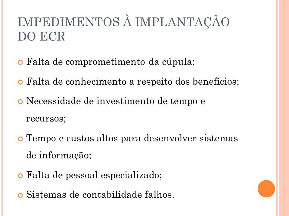 IMPEDIMENTOS À IMPLANTAÇÃO DO ECR Falta de comprometimento da cúpula; Falta de conhecimento a respeito dos benefícios; Necessidade de investimento de