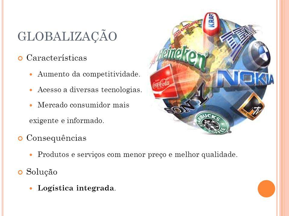 GLOBALIZAÇÃO Características Aumento da competitividade. Acesso a diversas tecnologias. Mercado consumidor mais exigente e informado. Consequências Pr