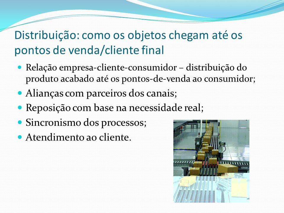 Distribuição: como os objetos chegam até os pontos de venda/cliente final Relação empresa-cliente-consumidor – distribuição do produto acabado até os