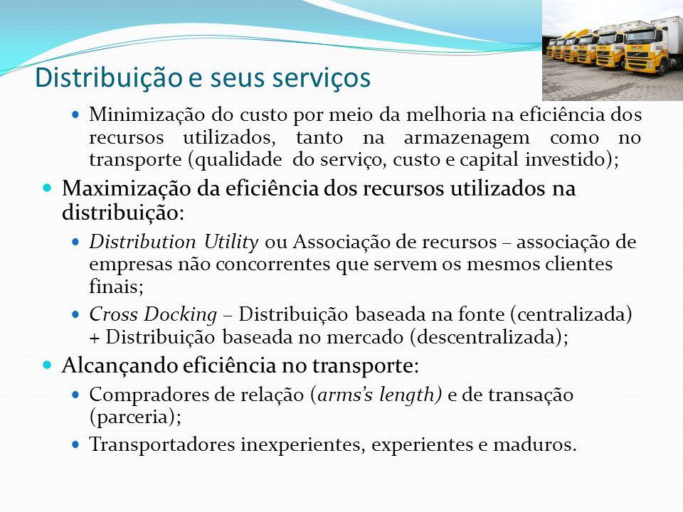 Distribuição e seus serviços Minimização do custo por meio da melhoria na eficiência dos recursos utilizados, tanto na armazenagem como no transporte