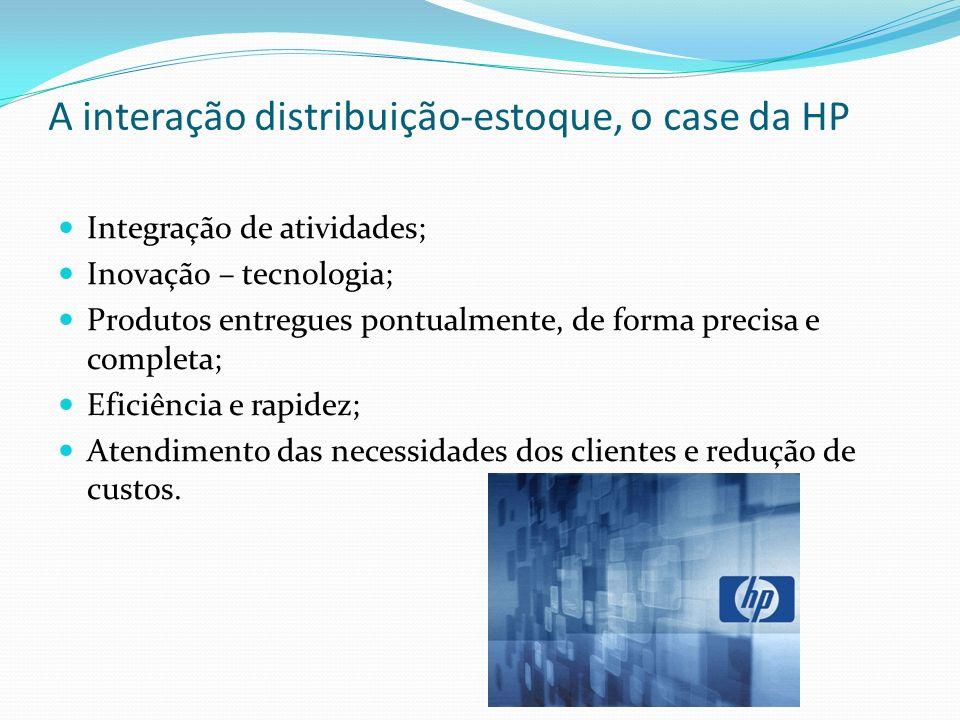 A interação distribuição-estoque, o case da HP Integração de atividades; Inovação – tecnologia; Produtos entregues pontualmente, de forma precisa e co