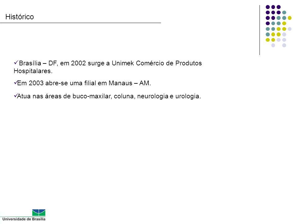 Histórico Brasília – DF, em 2002 surge a Unimek Comércio de Produtos Hospitalares. Em 2003 abre-se uma filial em Manaus – AM. Atua nas áreas de buco-m