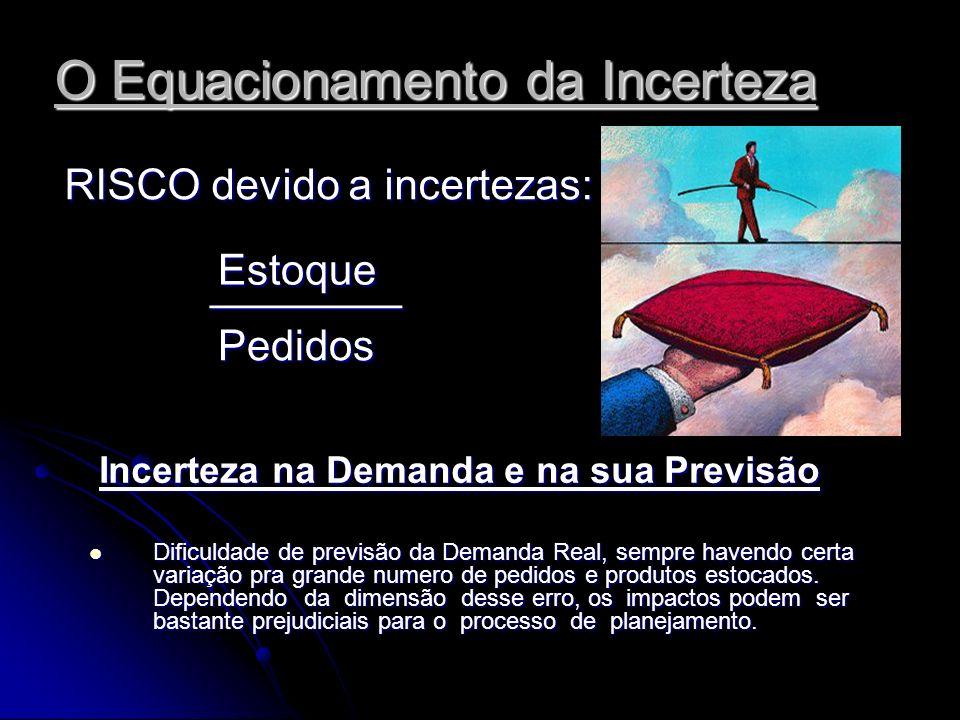 O Equacionamento da Incerteza Incerteza na Demanda e na sua Previsão Incerteza na Demanda e na sua Previsão Dificuldade de previsão da Demanda Real, s