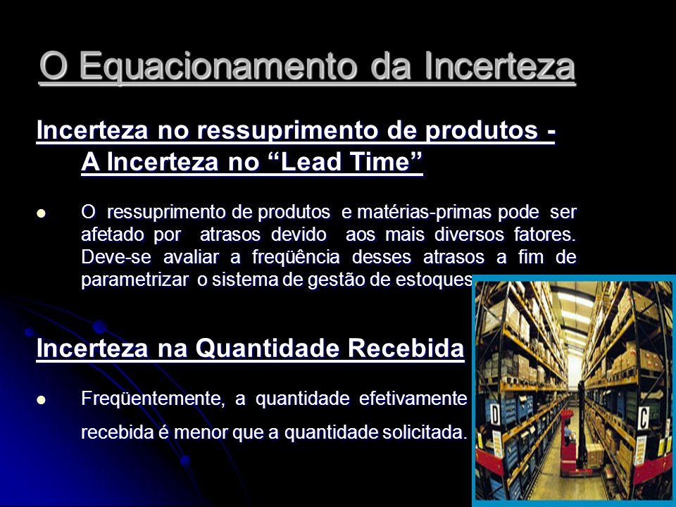 Incerteza no ressuprimento de produtos - A Incerteza no Lead Time O ressuprimento de produtos e matérias-primas pode ser afetado por atrasos devido ao