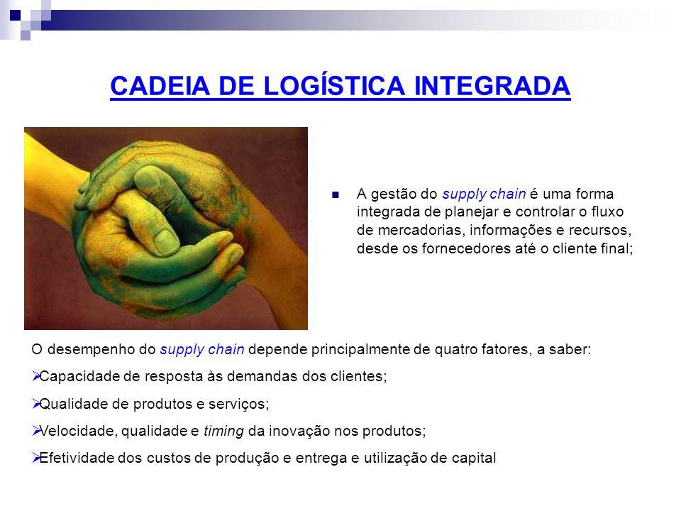 CADEIA DE LOGÍSTICA INTEGRADA A gestão do supply chain é uma forma integrada de planejar e controlar o fluxo de mercadorias, informações e recursos, d
