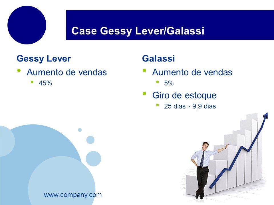 www.company.com Case Gessy Lever/Galassi Gessy Lever Aumento de vendas 45% Galassi Aumento de vendas 5% Giro de estoque 25 dias 9,9 dias