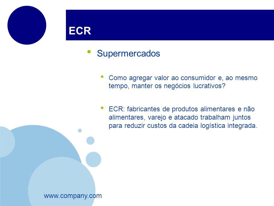 www.company.com ECR Supermercados Como agregar valor ao consumidor e, ao mesmo tempo, manter os negócios lucrativos? ECR: fabricantes de produtos alim