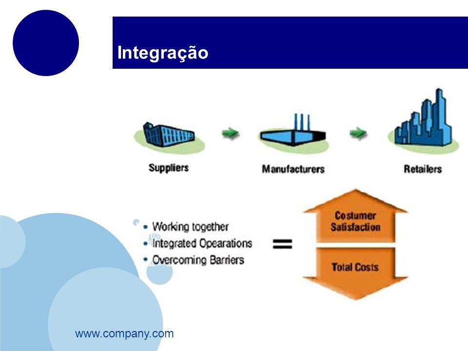 www.company.com Integração