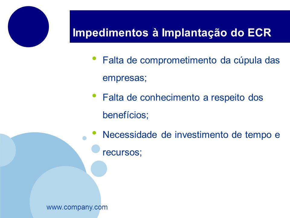 www.company.com Impedimentos à Implantação do ECR Falta de comprometimento da cúpula das empresas; Falta de conhecimento a respeito dos benefícios; Ne