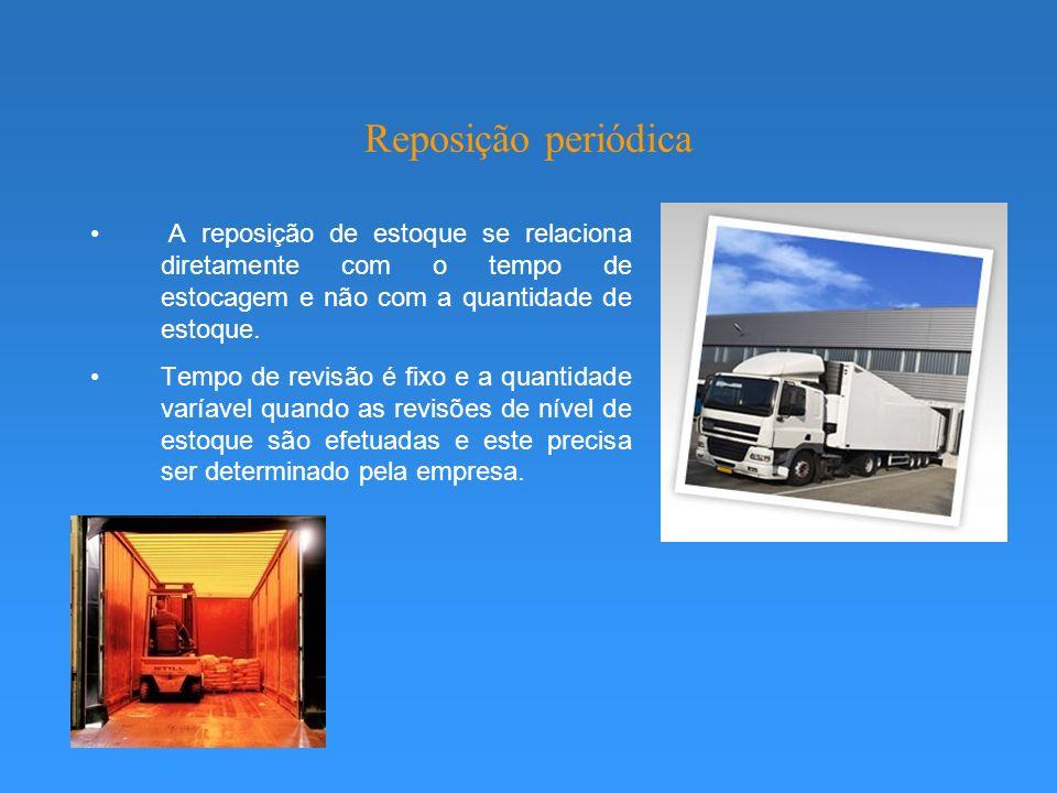 Reposição periódica A reposição de estoque se relaciona diretamente com o tempo de estocagem e não com a quantidade de estoque.