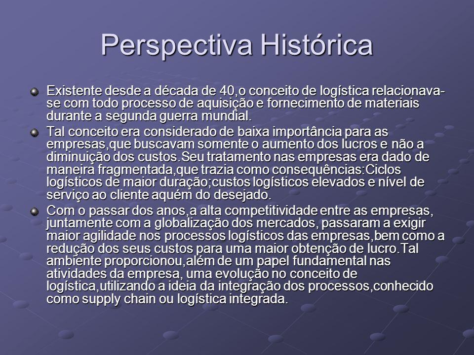 Perspectiva Histórica Existente desde a década de 40,o conceito de logística relacionava- se com todo processo de aquisição e fornecimento de materiais durante a segunda guerra mundial.