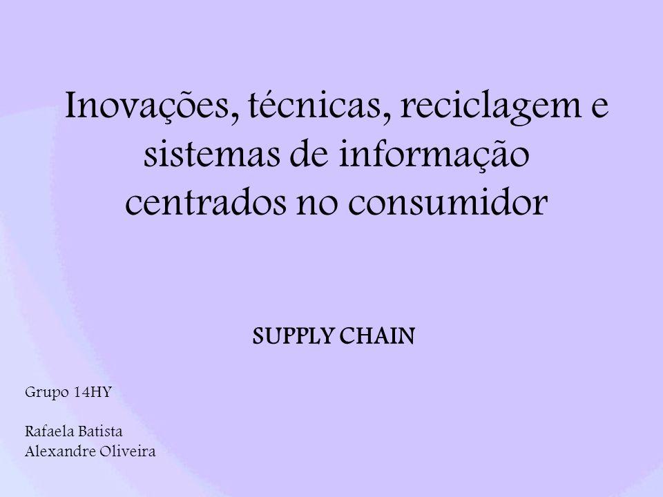 Inovações, técnicas, reciclagem e sistemas de informação centrados no consumidor SUPPLY CHAIN Grupo 14HY Rafaela Batista Alexandre Oliveira